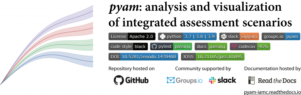pyam: analysis and visualization of integrated assessment scenarios